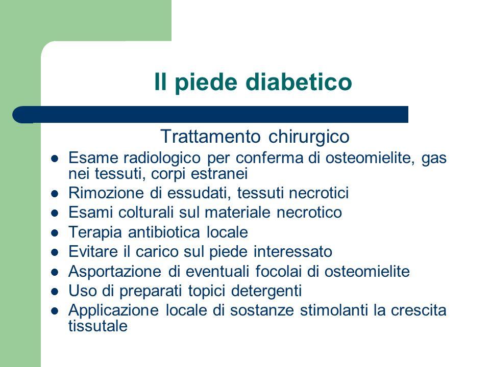 Il piede diabetico Trattamento chirurgico Esame radiologico per conferma di osteomielite, gas nei tessuti, corpi estranei Rimozione di essudati, tessu