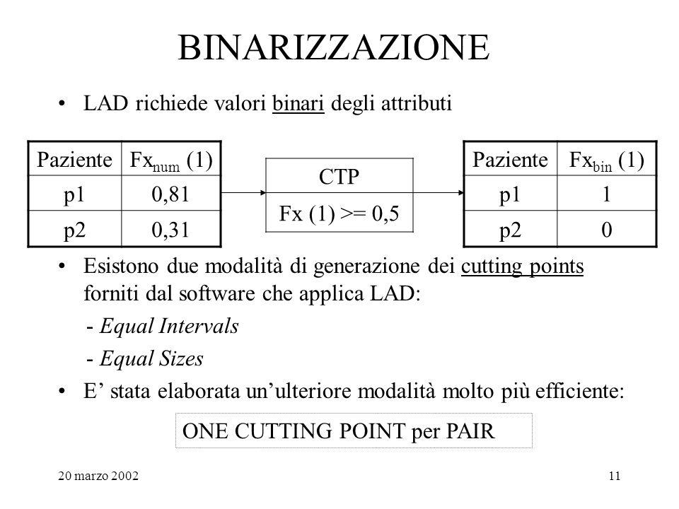 20 marzo 200211 BINARIZZAZIONE LAD richiede valori binari degli attributi Esistono due modalità di generazione dei cutting points forniti dal software