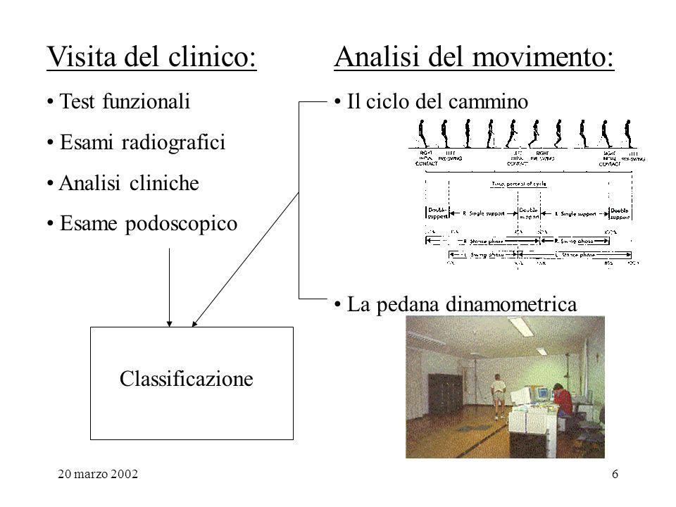 20 marzo 20026 Analisi del movimento: Il ciclo del cammino La pedana dinamometrica Visita del clinico: Test funzionali Esami radiografici Analisi clin