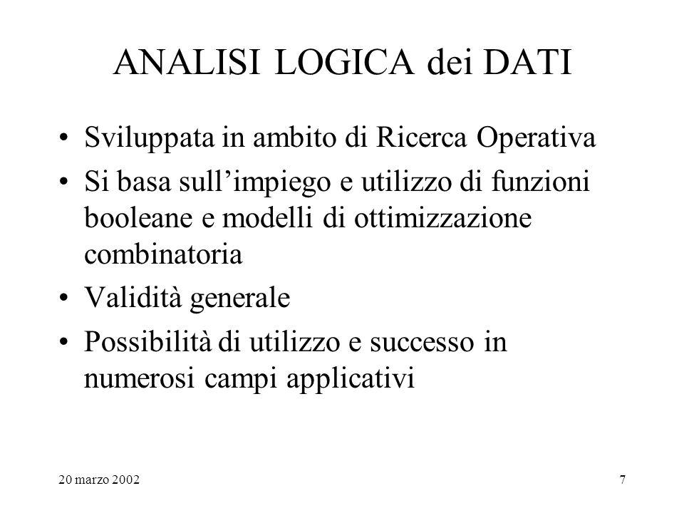 20 marzo 20027 ANALISI LOGICA dei DATI Sviluppata in ambito di Ricerca Operativa Si basa sullimpiego e utilizzo di funzioni booleane e modelli di otti