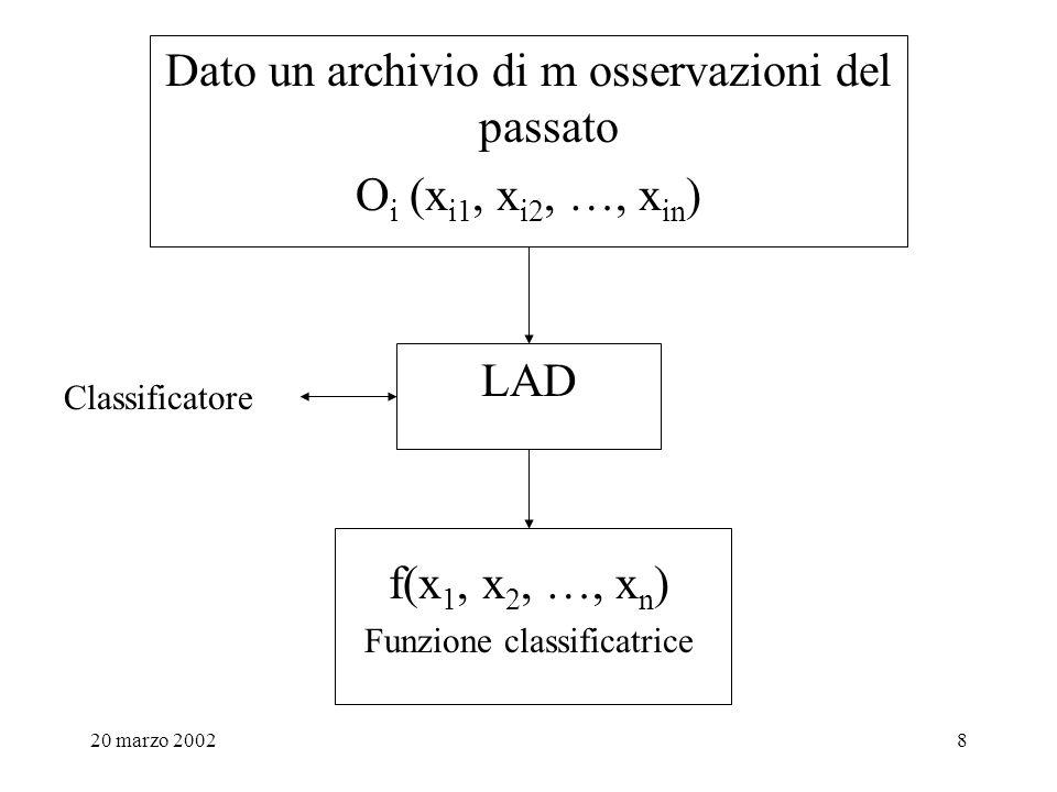 20 marzo 20028 Dato un archivio di m osservazioni del passato O i (x i1, x i2, …, x in ) LAD f(x 1, x 2, …, x n ) Funzione classificatrice Classificat
