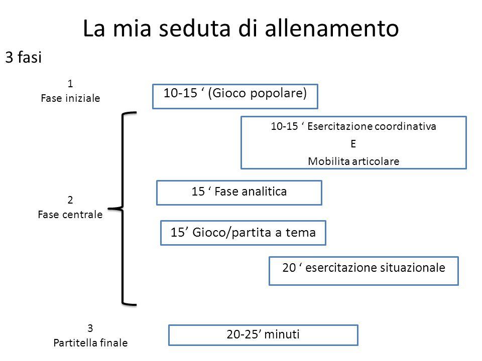 La mia seduta di allenamento 3 fasi 2 Fase centrale 1 Fase iniziale 3 Partitella finale 10-15 (Gioco popolare) 10-15 Esercitazione coordinativa E Mobi