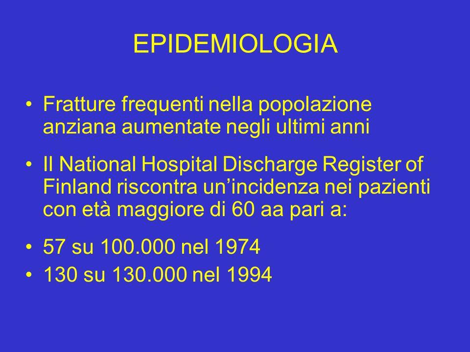 EPIDEMIOLOGIA Fratture frequenti nella popolazione anziana aumentate negli ultimi anni Il National Hospital Discharge Register of Finland riscontra un