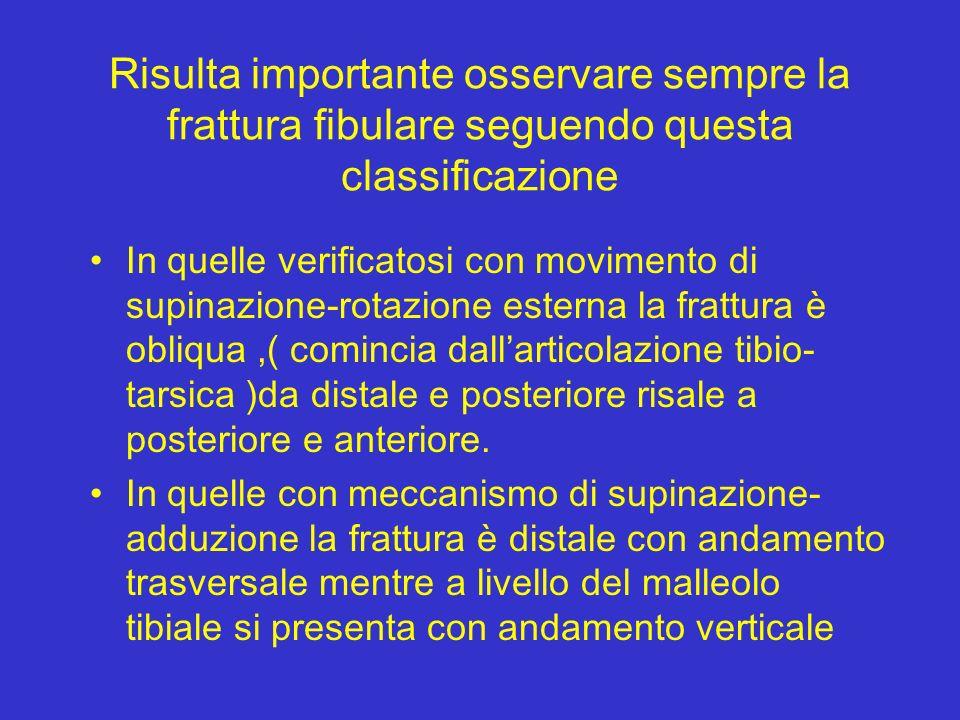 Risulta importante osservare sempre la frattura fibulare seguendo questa classificazione In quelle verificatosi con movimento di supinazione-rotazione