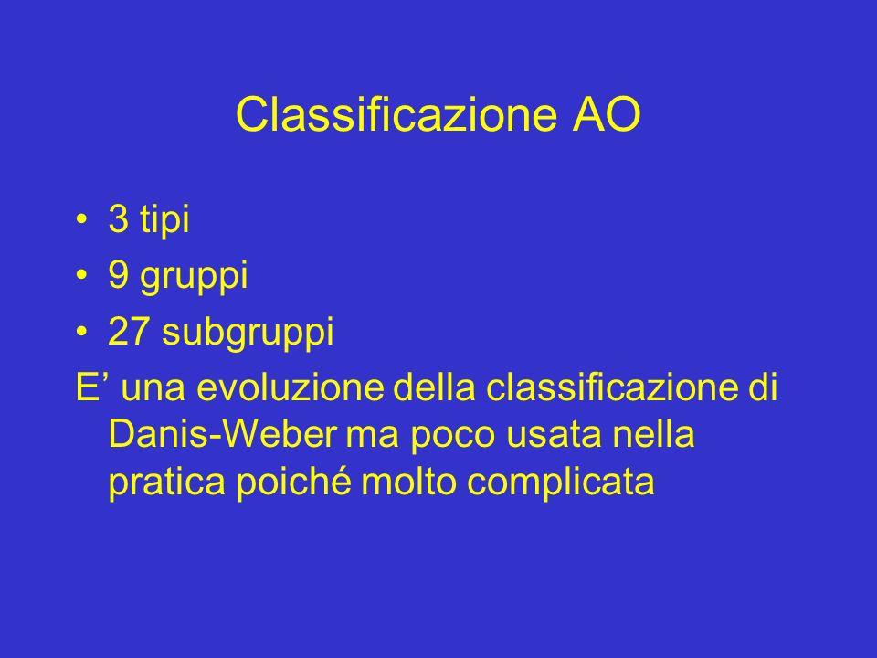Classificazione AO 3 tipi 9 gruppi 27 subgruppi E una evoluzione della classificazione di Danis-Weber ma poco usata nella pratica poiché molto complic