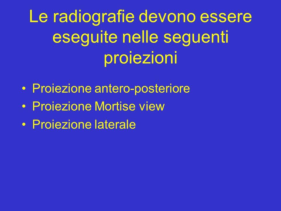 Le radiografie devono essere eseguite nelle seguenti proiezioni Proiezione antero-posteriore Proiezione Mortise view Proiezione laterale