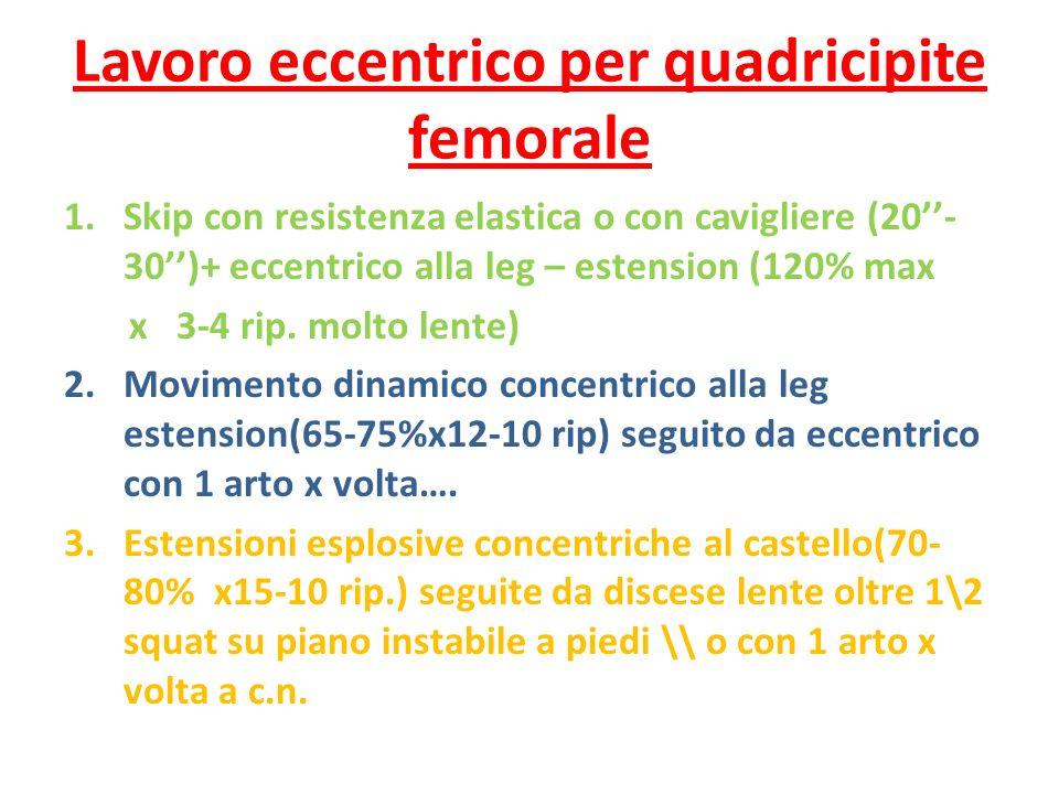 Lavoro eccentrico per quadricipite femorale 1.Skip con resistenza elastica o con cavigliere (20- 30)+ eccentrico alla leg – estension (120% max x 3-4