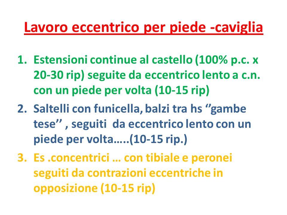 Lavoro eccentrico per piede -caviglia 1.Estensioni continue al castello (100% p.c. x 20-30 rip) seguite da eccentrico lento a c.n. con un piede per vo