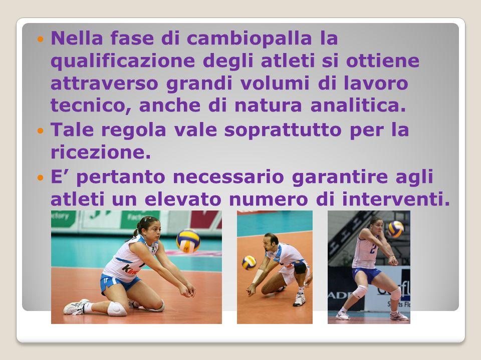 Nella fase di cambiopalla la qualificazione degli atleti si ottiene attraverso grandi volumi di lavoro tecnico, anche di natura analitica. Tale regola