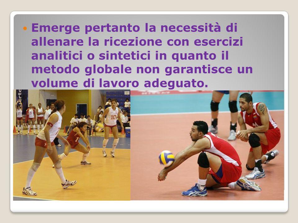 Nel corso degli anni la pallavolo è diventata sempre più veloce.