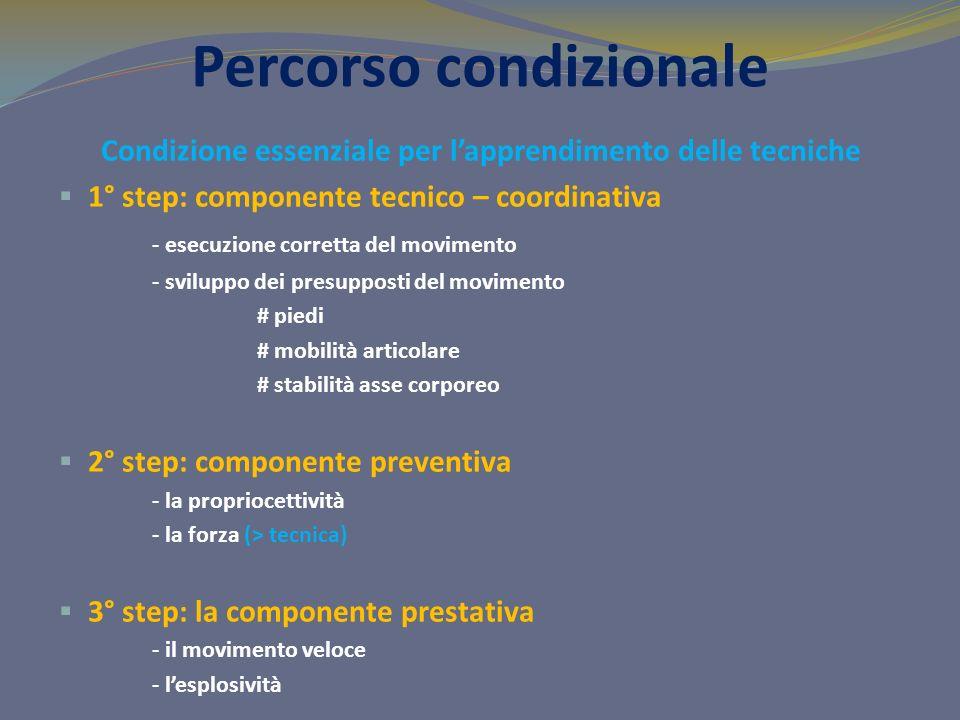 Percorso condizionale Condizione essenziale per lapprendimento delle tecniche 1° step: componente tecnico – coordinativa - esecuzione corretta del mov