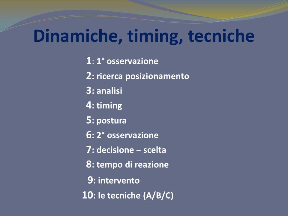 Dinamiche, timing, tecniche 1 : 1° osservazione 2 : ricerca posizionamento 3 : analisi 4 : timing 5 : postura 6 : 2° osservazione 7 : decisione – scelta 8 : tempo di reazione 9 : intervento 10 : le tecniche (A/B/C)