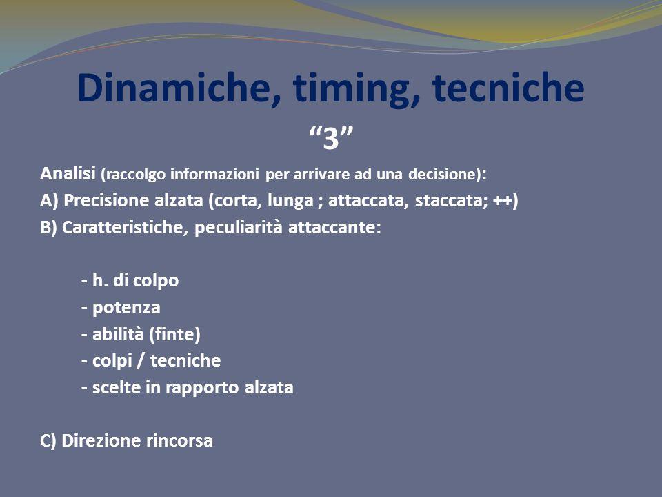 Dinamiche, timing, tecniche 3 Analisi (raccolgo informazioni per arrivare ad una decisione) : A) Precisione alzata (corta, lunga ; attaccata, staccata