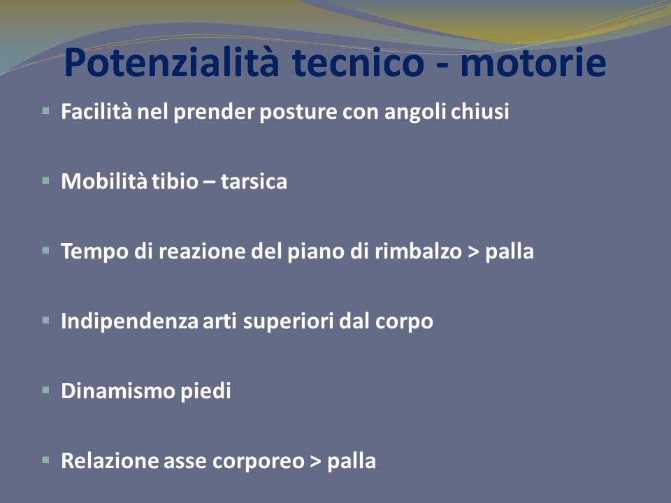 Potenzialità tecnico - motorie Facilità nel prender posture con angoli chiusi Mobilità tibio – tarsica Tempo di reazione del piano di rimbalzo > palla