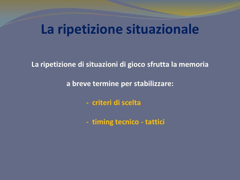 La ripetizione situazionale La ripetizione di situazioni di gioco sfrutta la memoria a breve termine per stabilizzare: - criteri di scelta - timing te