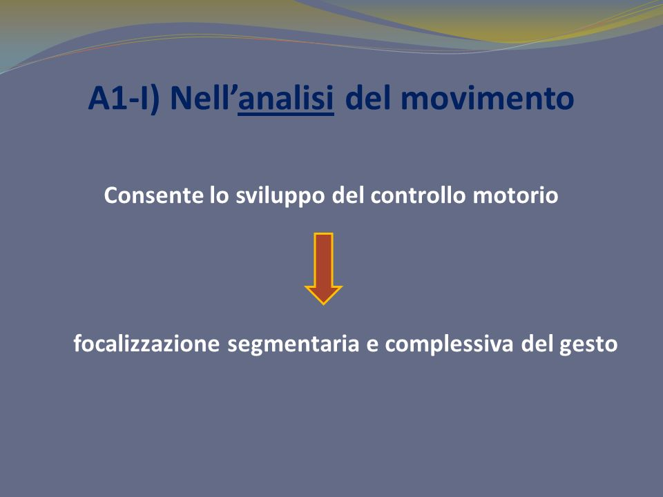 A1-I) Nellanalisi del movimento Consente lo sviluppo del controllo motorio focalizzazione segmentaria e complessiva del gesto