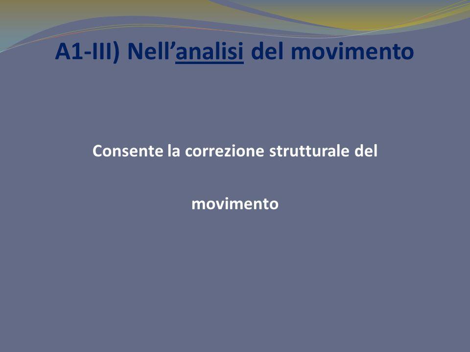 A1-III) Nellanalisi del movimento Consente la correzione strutturale del movimento