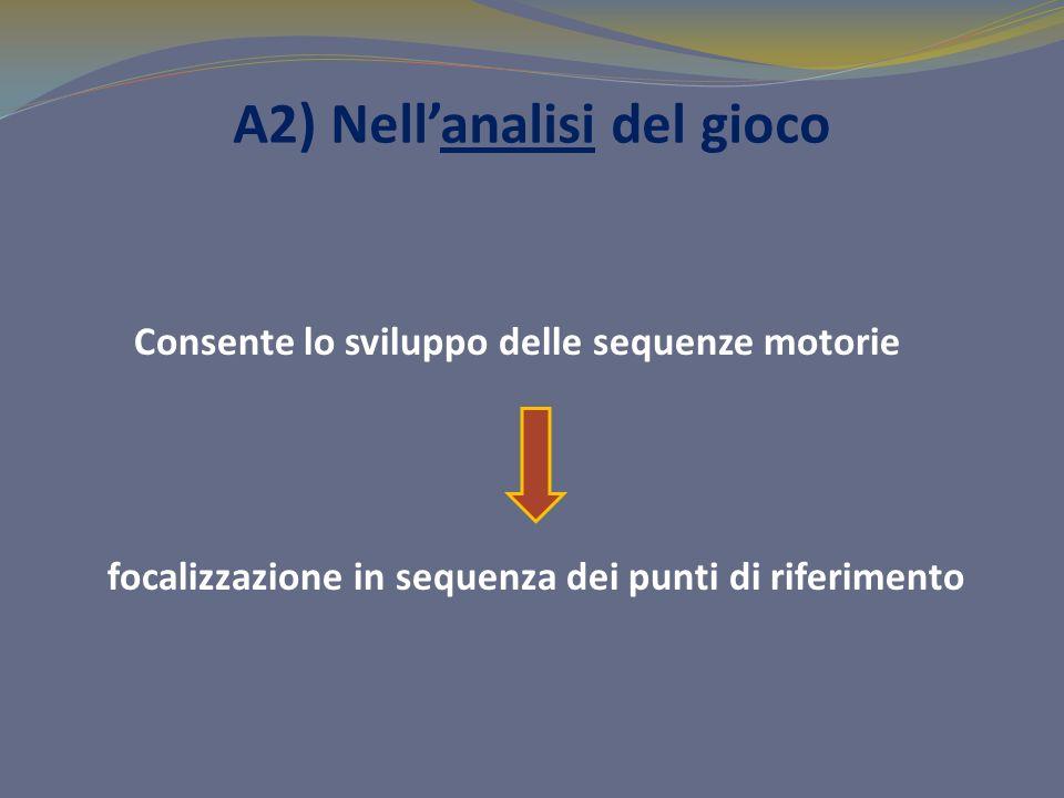 A2) Nellanalisi del gioco Consente lo sviluppo delle sequenze motorie focalizzazione in sequenza dei punti di riferimento