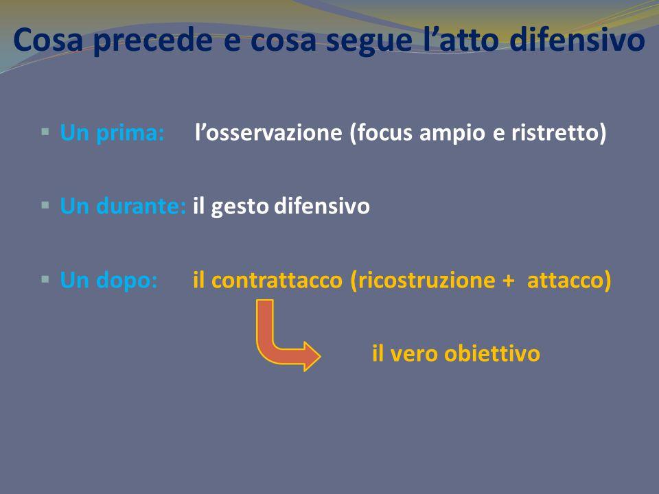 Cosa precede e cosa segue latto difensivo Un prima: losservazione (focus ampio e ristretto) Un durante: il gesto difensivo Un dopo: il contrattacco (ricostruzione + attacco) il vero obiettivo