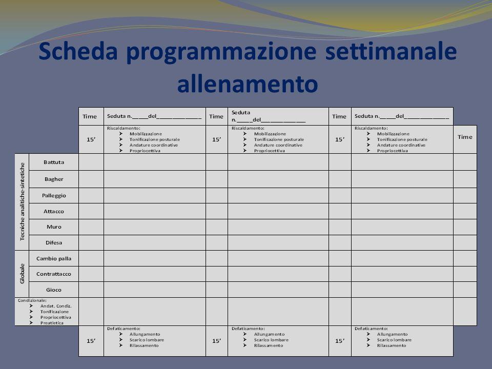 Scheda programmazione settimanale allenamento