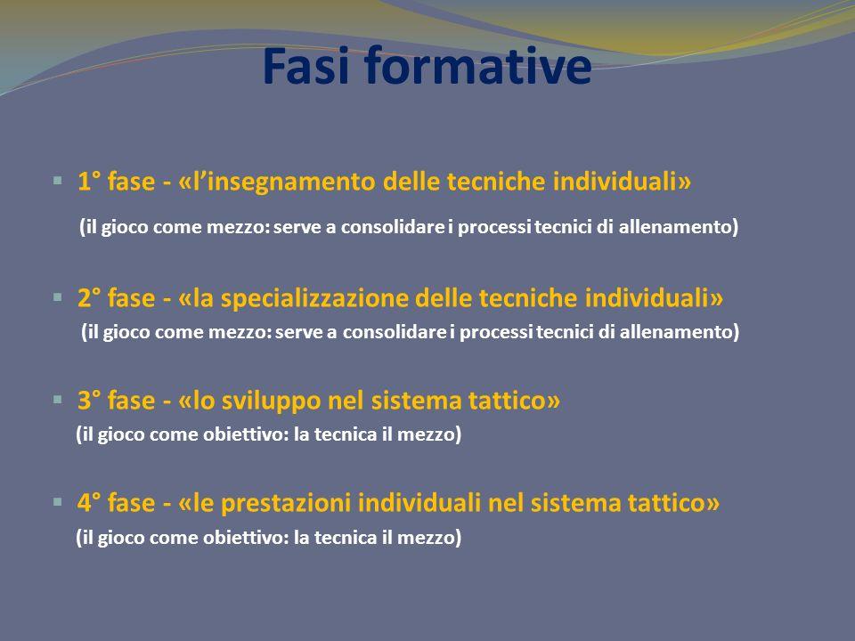 Fasi formative 1° fase - «linsegnamento delle tecniche individuali» (il gioco come mezzo: serve a consolidare i processi tecnici di allenamento) 2° fa