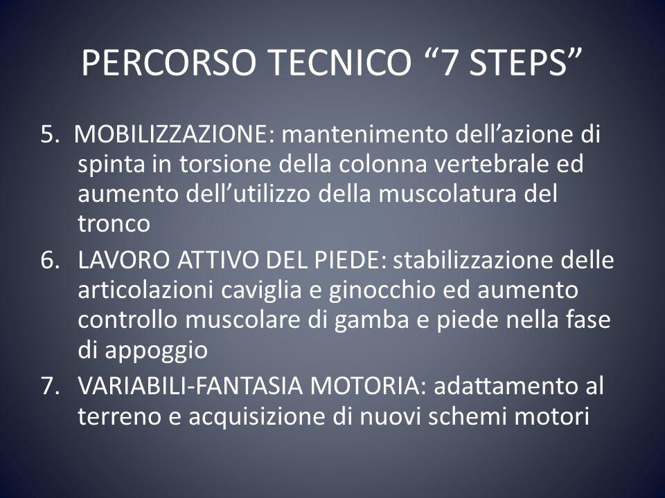 PERCORSO TECNICO 7 STEPS 5. MOBILIZZAZIONE: mantenimento dellazione di spinta in torsione della colonna vertebrale ed aumento dellutilizzo della musco