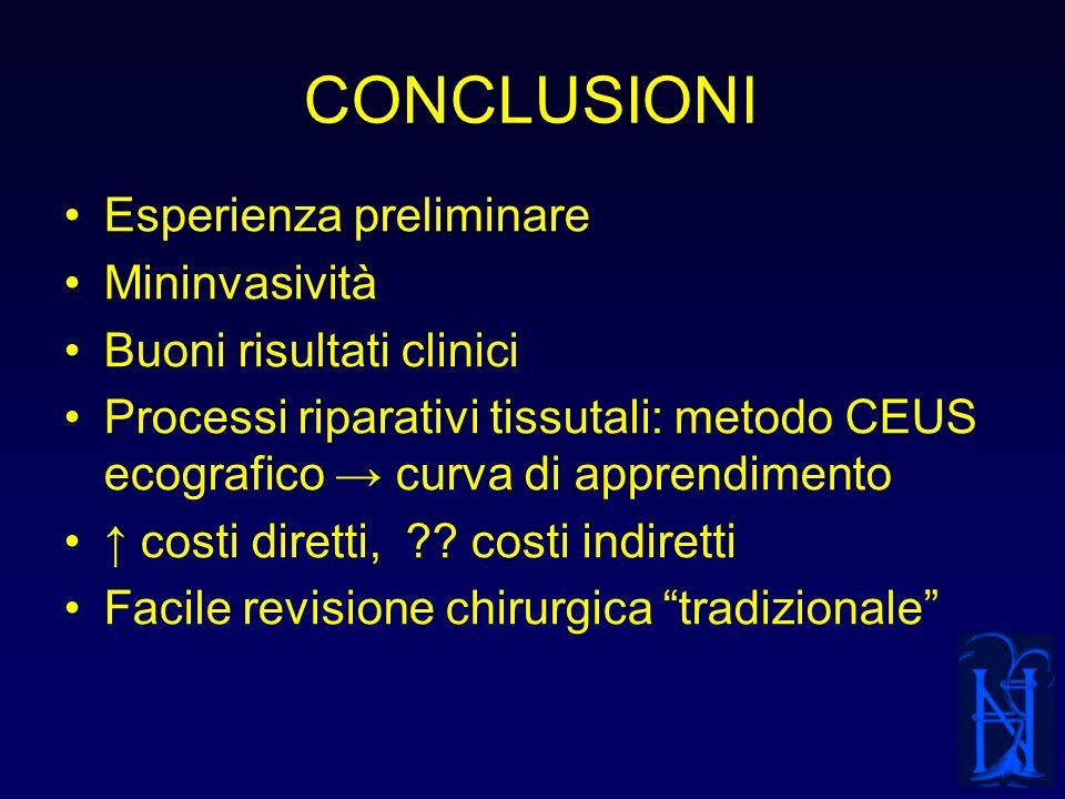 CONCLUSIONI Esperienza preliminare Mininvasività Buoni risultati clinici Processi riparativi tissutali: metodo CEUS ecografico curva di apprendimento