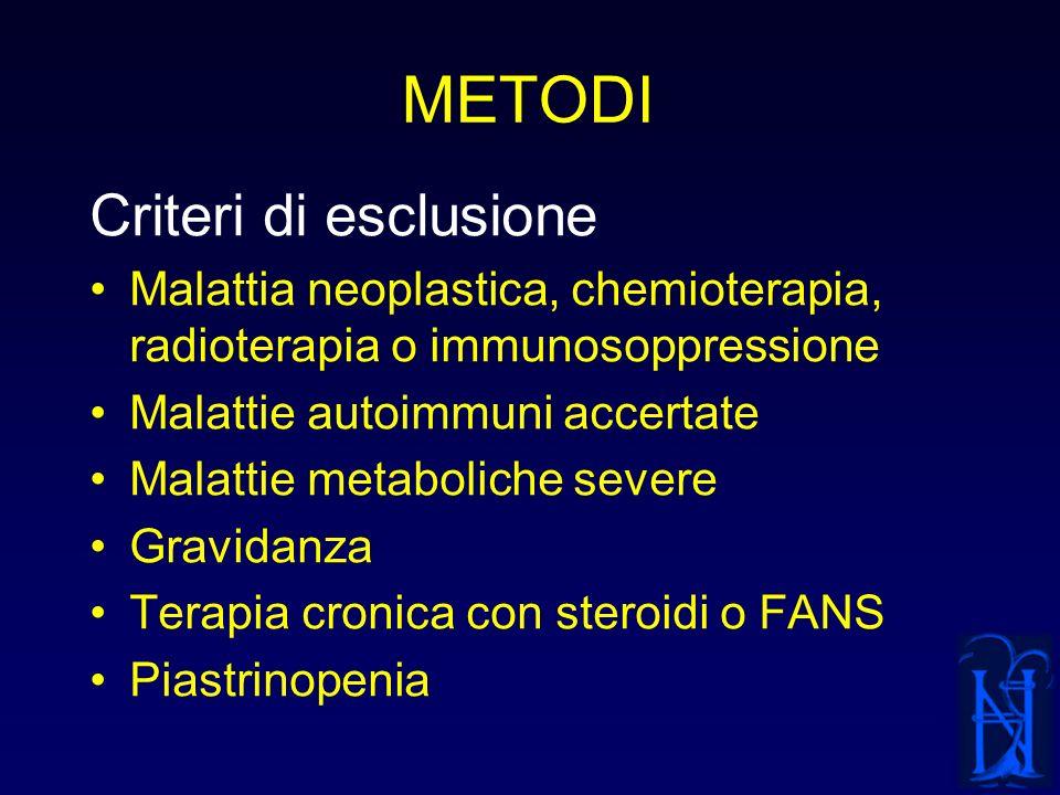 METODI Criteri di esclusione Malattia neoplastica, chemioterapia, radioterapia o immunosoppressione Malattie autoimmuni accertate Malattie metaboliche