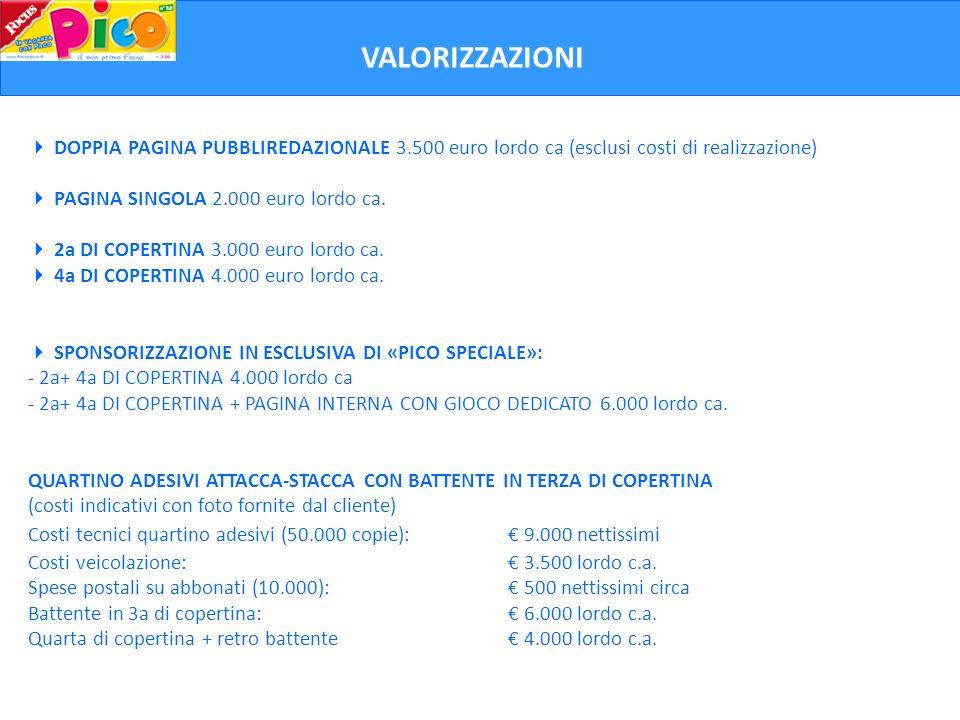 VALORIZZAZIONI DOPPIA PAGINA PUBBLIREDAZIONALE 3.500 euro lordo ca (esclusi costi di realizzazione) PAGINA SINGOLA 2.000 euro lordo ca. 2a DI COPERTIN