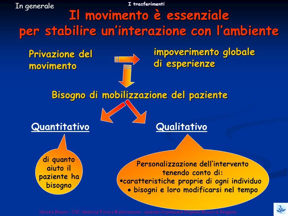 I trasferimenti Micaela Bianco - USC Medicina Fisica e Riabilitazione - Azienda Ospedaliera Ospedali Riuniti di Bergamo Il movimento è essenziale per