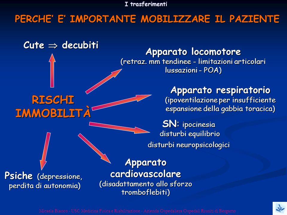 I trasferimenti Micaela Bianco - USC Medicina Fisica e Riabilitazione - Azienda Ospedaliera Ospedali Riuniti di Bergamo