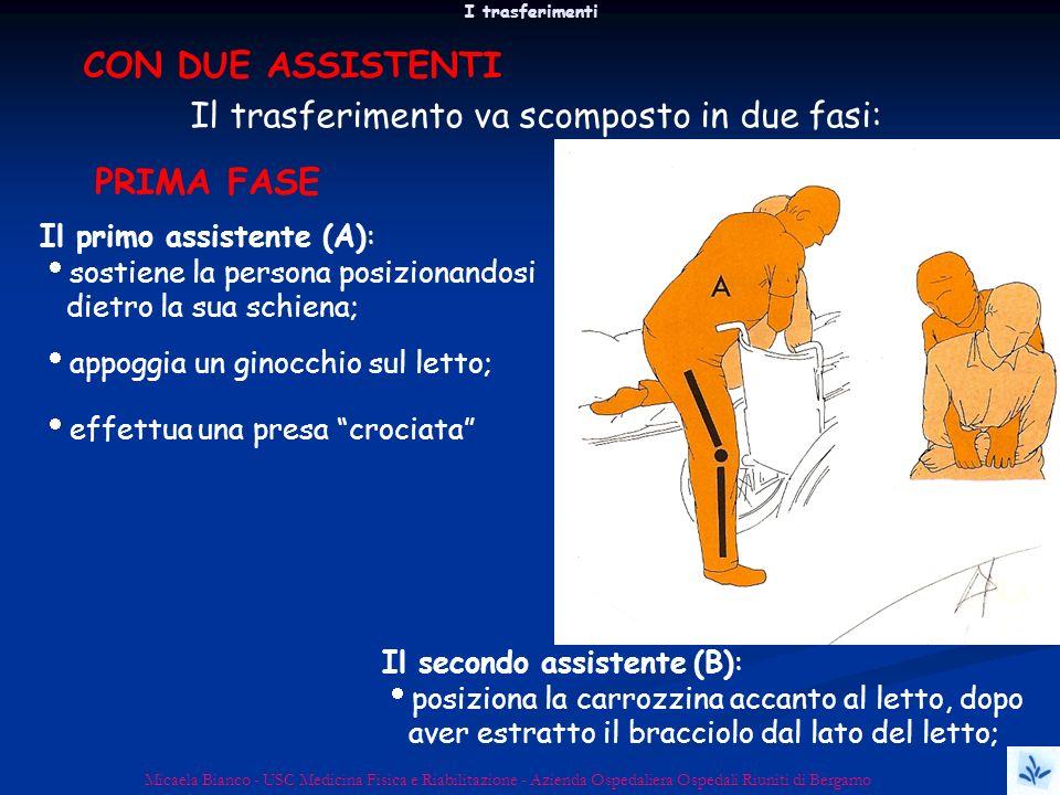 I trasferimenti Micaela Bianco - USC Medicina Fisica e Riabilitazione - Azienda Ospedaliera Ospedali Riuniti di Bergamo Il primo assistente (A): sosti