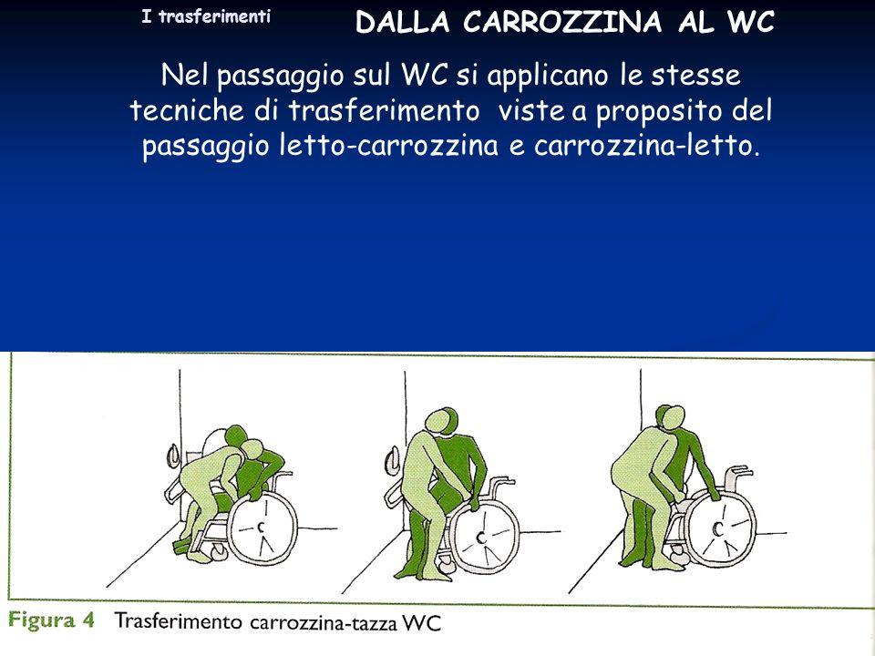I trasferimenti Micaela Bianco - USC Medicina Fisica e Riabilitazione - Azienda Ospedaliera Ospedali Riuniti di Bergamo DALLA CARROZZINA AL WC Nel pas