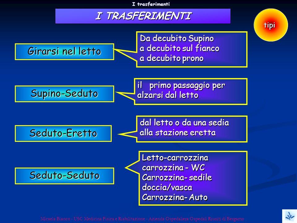 I TRASFERIMENTI tipi Supino-Seduto Seduto-Seduto Seduto-Eretto Letto-carrozzina carrozzina - WC Carrozzina- sedile doccia/vasca Carrozzina-Auto Carroz