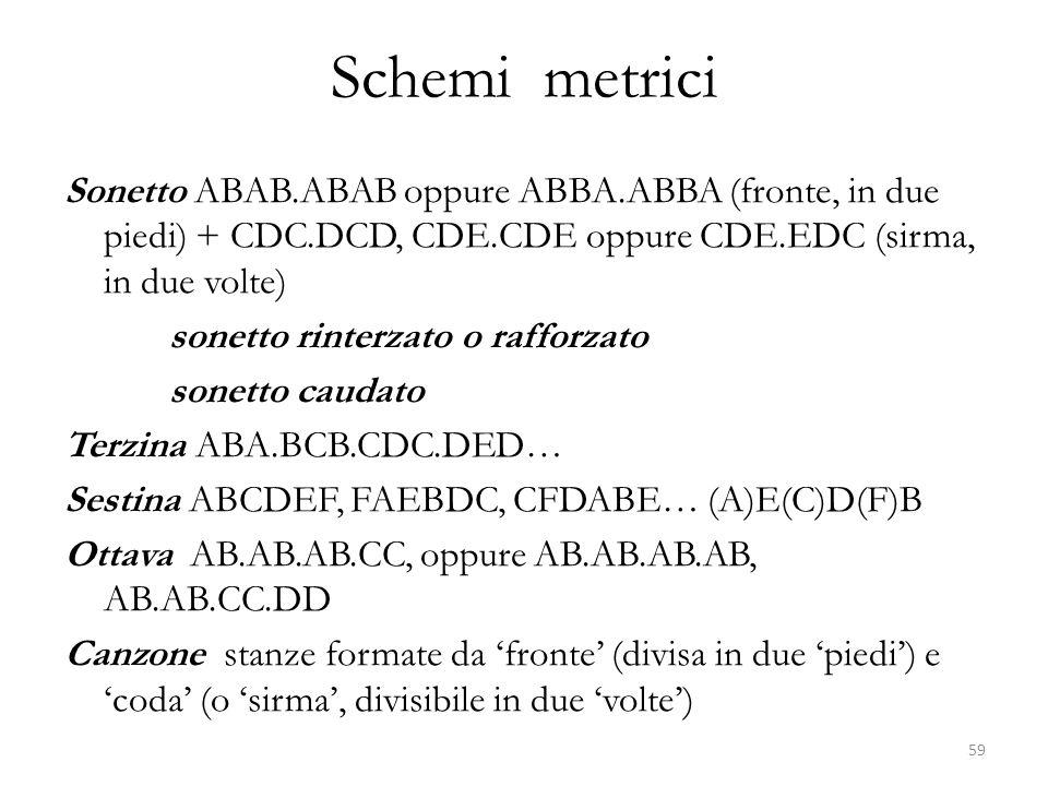 Schemi metrici Sonetto ABAB.ABAB oppure ABBA.ABBA (fronte, in due piedi) + CDC.DCD, CDE.CDE oppure CDE.EDC (sirma, in due volte) sonetto rinterzato o rafforzato sonetto caudato Terzina ABA.BCB.CDC.DED… Sestina ABCDEF, FAEBDC, CFDABE… (A)E(C)D(F)B Ottava AB.AB.AB.CC, oppure AB.AB.AB.AB, AB.AB.CC.DD Canzone stanze formate da fronte (divisa in due piedi) e coda (o sirma, divisibile in due volte) 59