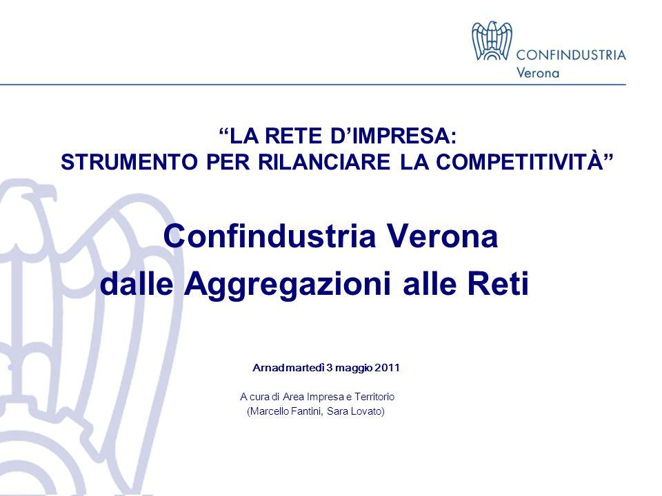 Confindustria Verona e il Consorzio COVERFIL /1 2 Per favorire i progetti dei distretti e delle filiere, Confindustria Verona ha costituito il Consorzio COVERFIL (COnfindustria VERona per i distretti e le FILiere), un consorzio con attività esterna costituito il 27.06.2006 che oggi conta 75 aziende aderenti.