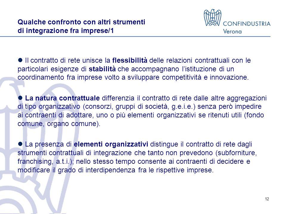 Qualche confronto con altri strumenti di integrazione fra imprese/1 Il contratto di rete unisce la flessibilità delle relazioni contrattuali con le particolari esigenze di stabilità che accompagnano listituzione di un coordinamento fra imprese volto a sviluppare competitività e innovazione.
