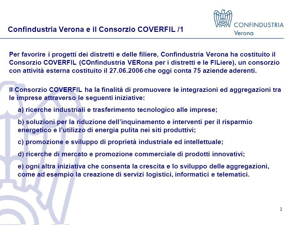 Confindustria Verona e il Consorzio COVERFIL /2 Il Consorzio COVERFIL ha promosso e gestito le aggregazioni di aziende interessate a sviluppare alcuni progetti di grande interesse: 3