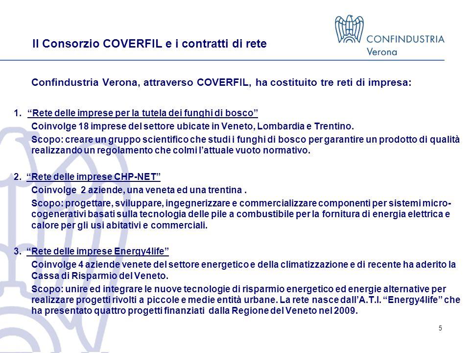 Il Consorzio COVERFIL e i contratti di rete Confindustria Verona, attraverso COVERFIL, ha costituito tre reti di impresa: 1.Rete delle imprese per la tutela dei funghi di bosco Coinvolge 18 imprese del settore ubicate in Veneto, Lombardia e Trentino.