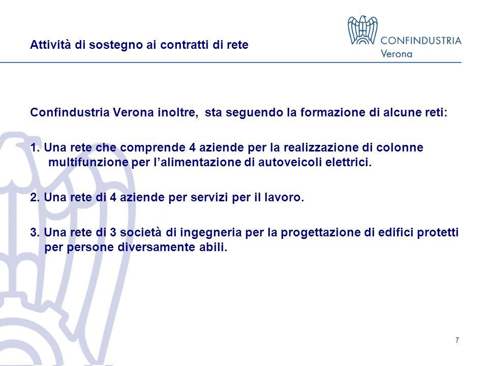 Attività di sostegno ai contratti di rete Confindustria Verona inoltre, sta seguendo la formazione di alcune reti: 1.