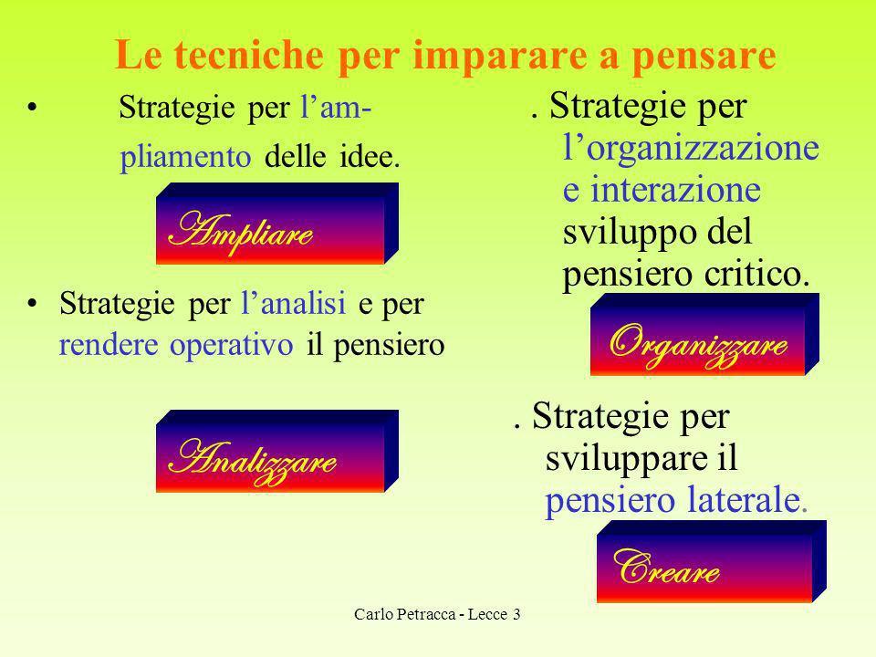 Le tecniche per imparare a pensare Strategie per lam- pliamento delle idee. Strategie per lanalisi e per rendere operativo il pensiero Ampliare Organi