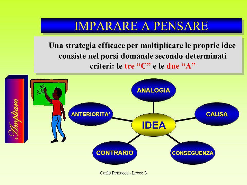IMPARARE A PENSARE Una strategia efficace per moltiplicare le proprie idee consiste nel porsi domande secondo determinati criteri: le tre C e le due A