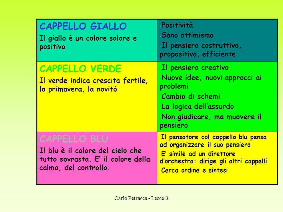 CAPPELLO GIALLO Il giallo è un colore solare e positivo - Positività - Sano ottimismo - Il pensiero costruttivo, propositivo, efficiente CAPPELLO VERD