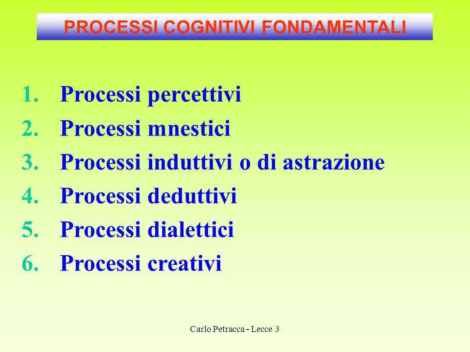 COGNITIVISTA A.Rapporto tra creatività e intelligenza.