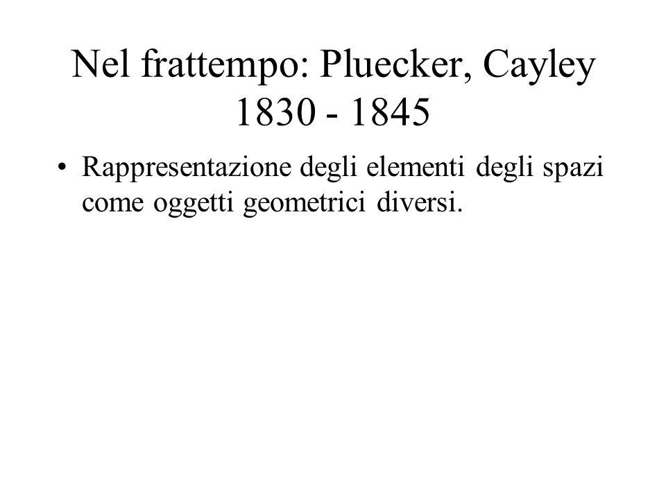 Nel frattempo: Pluecker, Cayley 1830 - 1845 Rappresentazione degli elementi degli spazi come oggetti geometrici diversi.