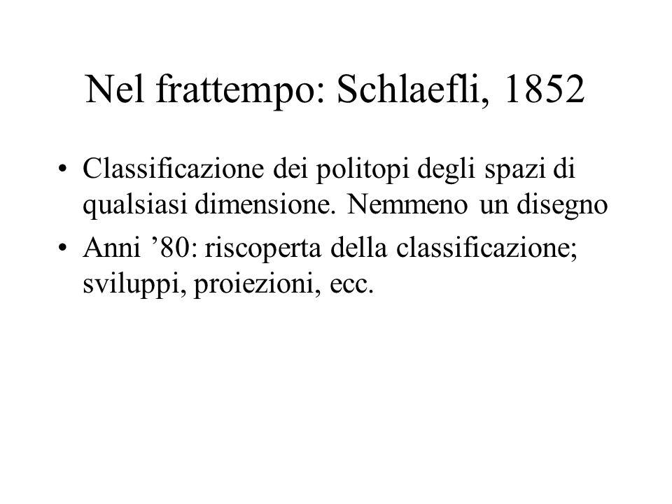 Nel frattempo: Schlaefli, 1852 Classificazione dei politopi degli spazi di qualsiasi dimensione. Nemmeno un disegno Anni 80: riscoperta della classifi