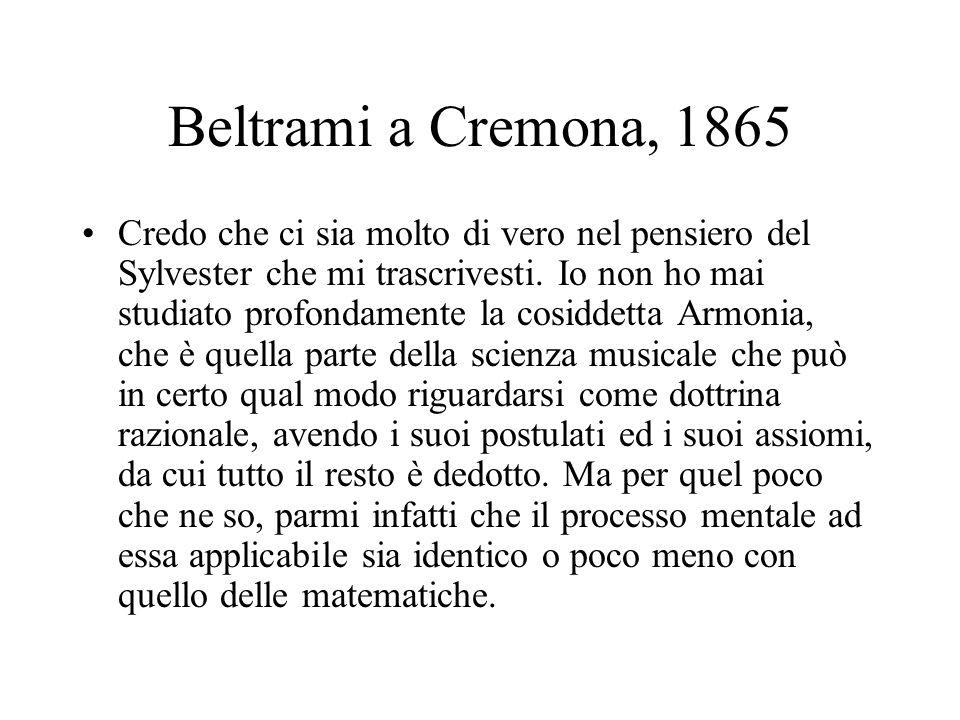 Beltrami a Cremona, 1865 Credo che ci sia molto di vero nel pensiero del Sylvester che mi trascrivesti. Io non ho mai studiato profondamente la cosidd