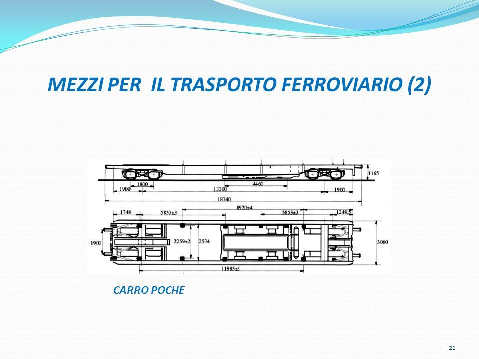 MEZZI PER IL TRASPORTO FERROVIARIO (2) CARRO POCHE 21