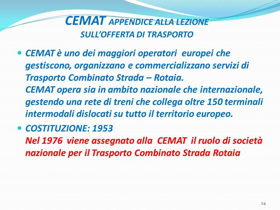 CEMAT APPENDICE ALLA LEZIONE SULLOFFERTA DI TRASPORTO CEMAT è uno dei maggiori operatori europei che gestiscono, organizzano e commercializzano serviz