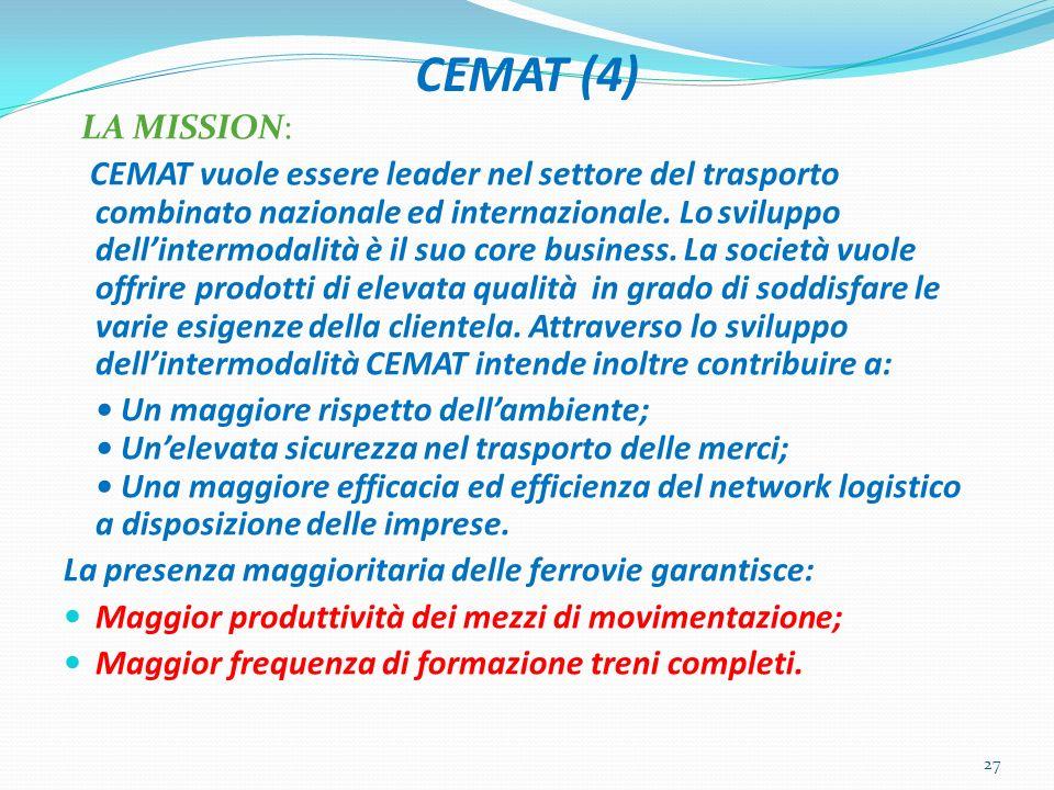 CEMAT (4) LA MISSION: CEMAT vuole essere leader nel settore del trasporto combinato nazionale ed internazionale. Lo sviluppo dellintermodalità è il su